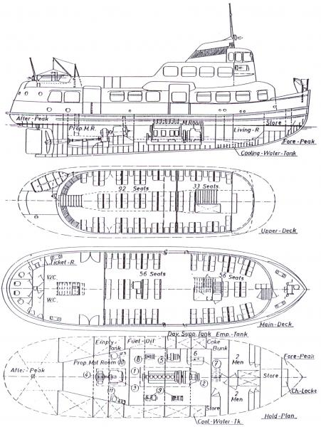 Bauplan HADAG-Fähre Typ II